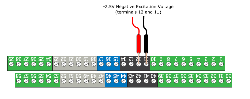 -2.5V Negative Excitation Voltage (terminals 12 and 11) Checking Z4 Load Cell Outputs