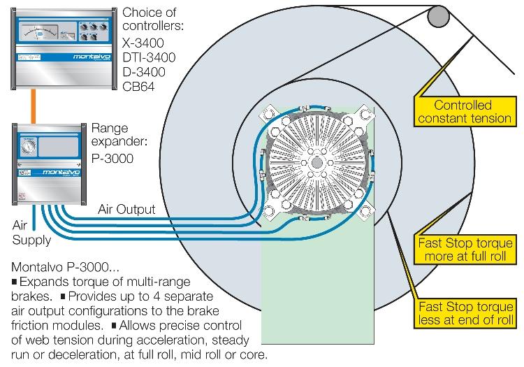 Range Expansion Illustration
