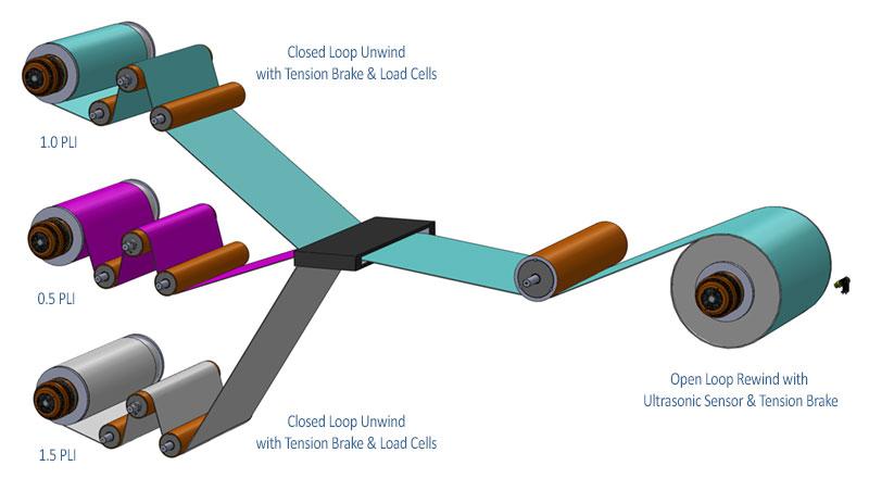 hand lay up process for fiberglass pdf