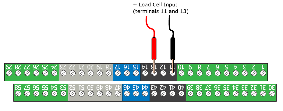 + Load Cell Input (terminals 11 and 13) Checking Z4 Load Cell Inputs