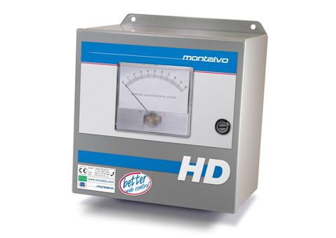 i4HD Indicator