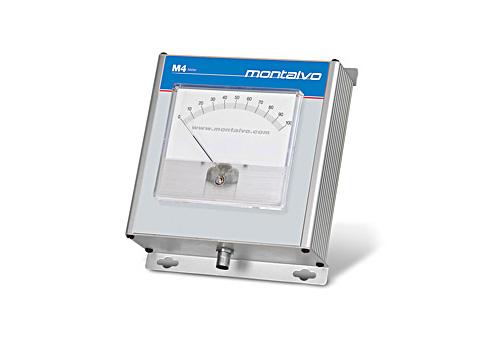 M4 Analog Tension Meter