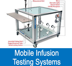 mobile infusion testing systems