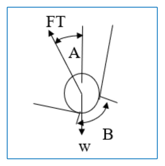 tension diagramme web tension force calculators for load cell selection montalvo  web tension force calculators for load