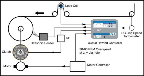 Control De Marcha Minima Parte 1 moreover Borgwarner Efr 6258 Turbo additionally Sensor De Fase Hall Inductivo O Fotoelectrico furthermore 362187995013596651 further Hall Effect Sensor Wiring Diagram. on rpm sensor